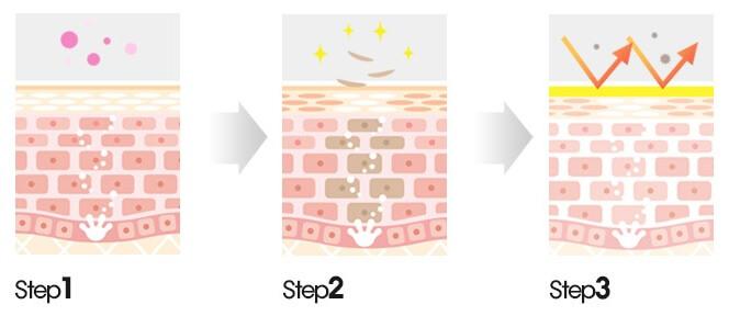 Medi peel Niacine W3 Toning Spot Cream2.jpg